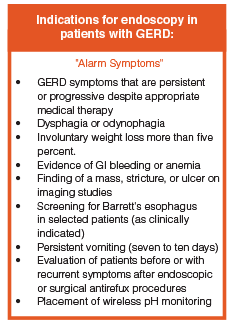 alarm symptoms of gastroesophageal reflux disease (gerd) | the, Sphenoid