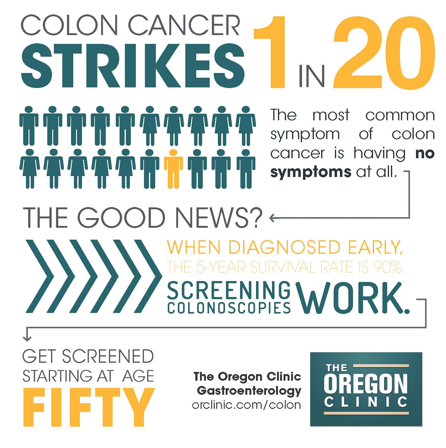 learn more about colonoscopy and colon cancer prevention - treat, Cephalic Vein